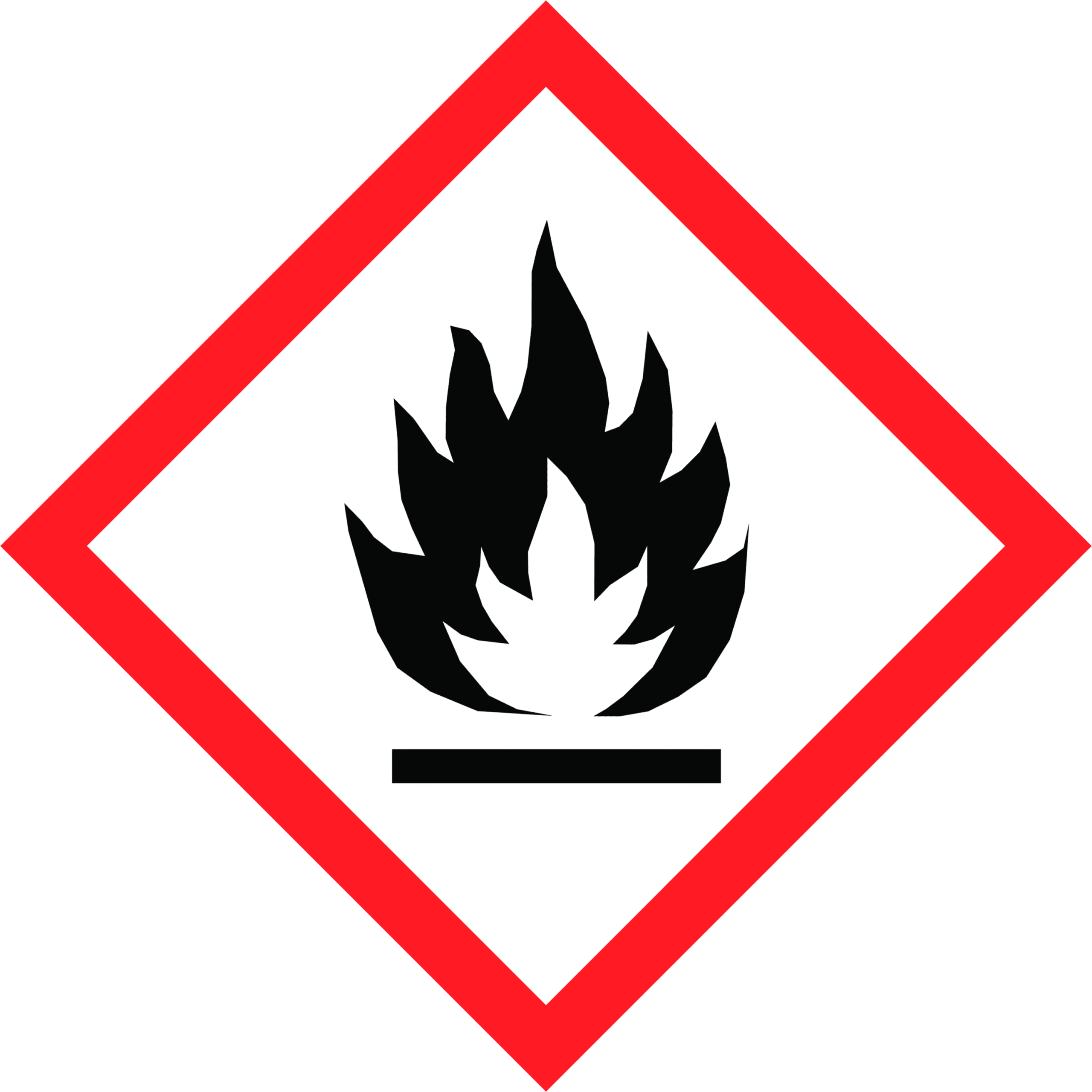 Gefahrensymbol - GHS02